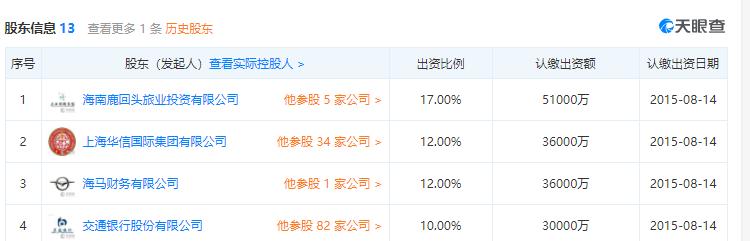 无人接盘 海南银行12%股权拍卖遭遇流拍